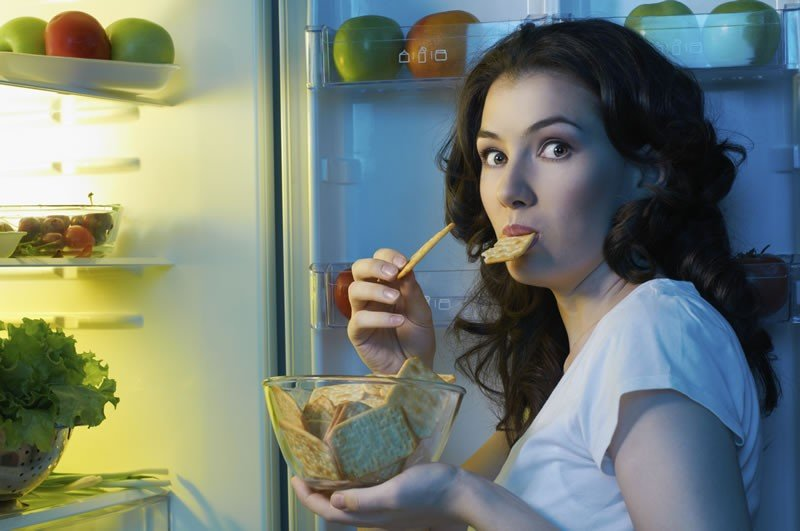 Do You Eat Too Much at Night?