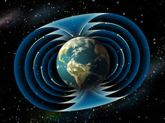 electromagnetic field around the earth
