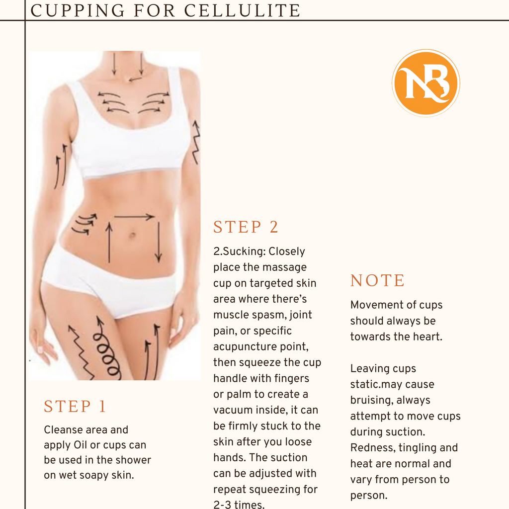 Cupping Kit