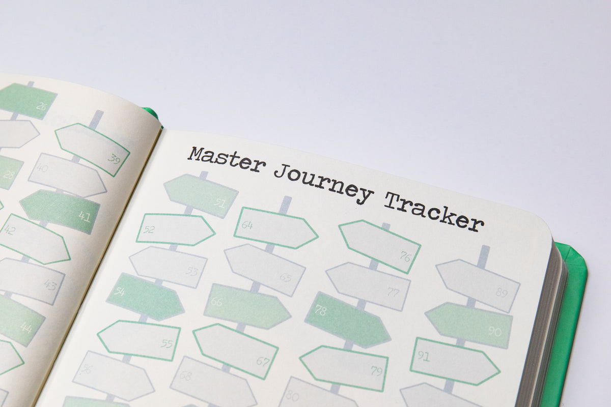 Record your the countries you visited in the order you did and create the ultimate tracker