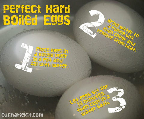 How to Cook Hard Boiled Eggs: Perfect Deviled Eggs Every Time