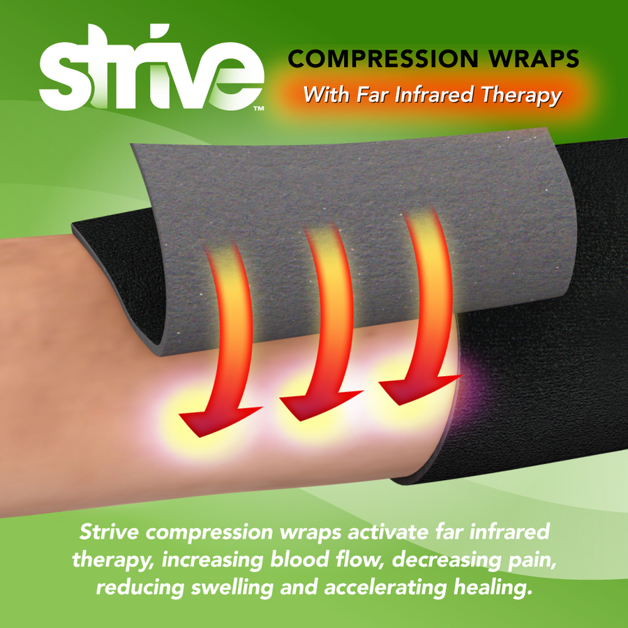 Compression wraps with infrared therapy
