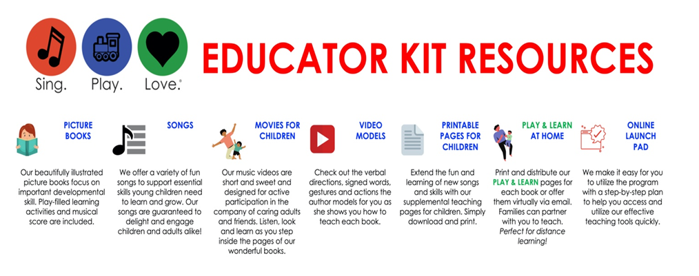 Educator Kit Resources