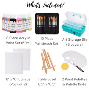 discover all the contents in this starter kit