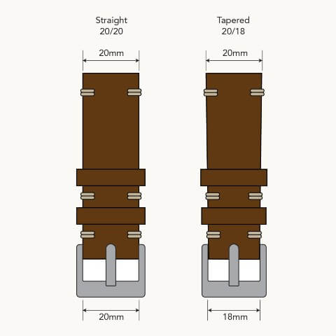 Watch Strap Sizing Guide | Cozy Handmade