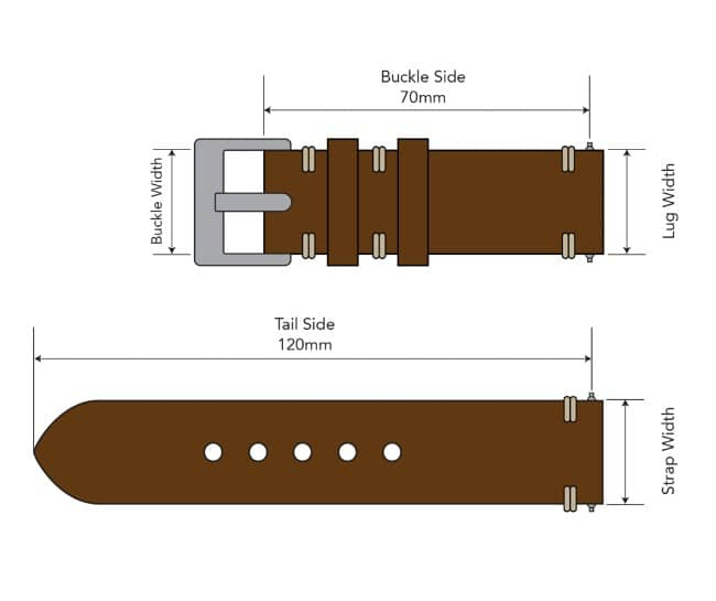 Watch Strap Sizing Guide | Watch Length | Cozy Handmade