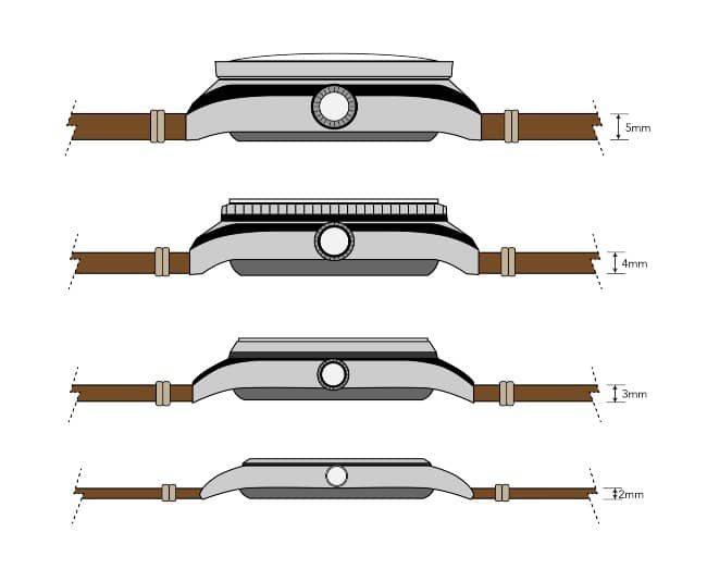 Watch Strap Sizing Guide | Strap Thickness | Cozy Handmade