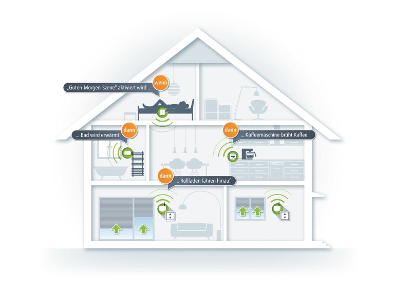 Devolo Home Control Rollladensteuerung - Smart Home - Devolo - mySmartShop.de