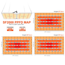 Load image into Gallery viewer, New Spider farmer SF2000 LED Grow Light With Dimmer Knob full spectrum samsung diodes QB