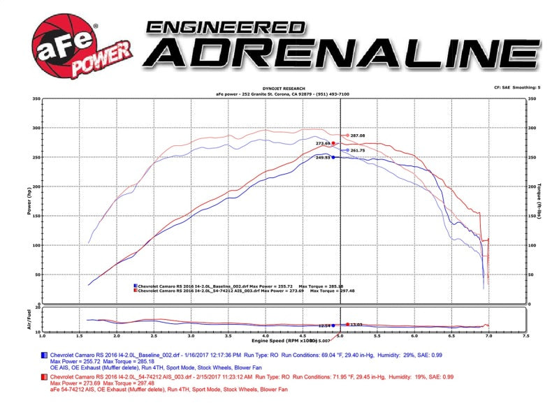 aFe Momentum GT Pro DRY S Intake System Chevrolet Camaro 16-17 I4 2.0L (t)