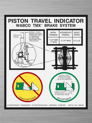 Piston Travel Decal - Wabco TMX Brake System