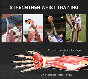 Adjustable Wrist and Forearm Muscle Trainer - mokibunny