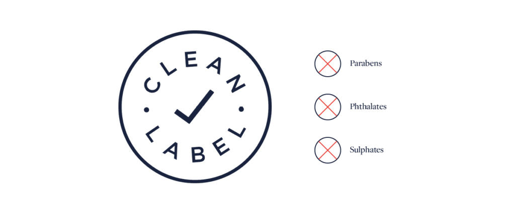 Clean Label Email Banner Update 2