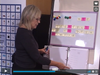 Training Video to teach emergent readers or remediate struggling K-1 students-84 Minutes