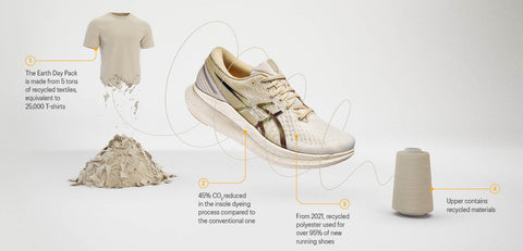Asics Earth Day Collection