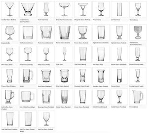 Glassware selection for your restaurant or bar