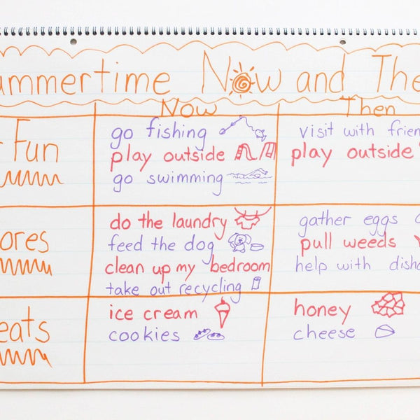 Summer Preschool Lesson Plans