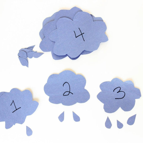 Weather Preschool Lesson Plans