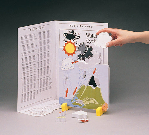 Book Plus Water Cycle Model
