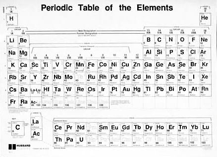 Periodic Table - Notebook Size (Pad of 100)