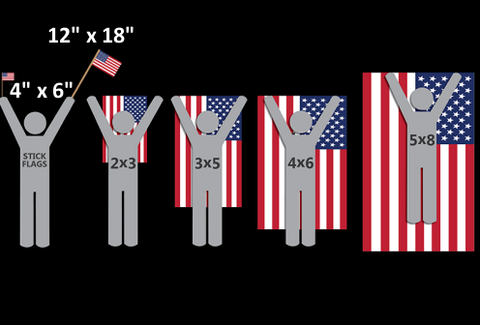 flag size