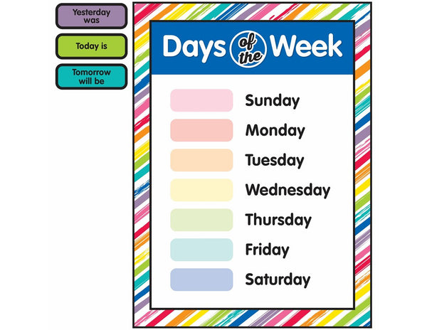 Just Teach - Days of the Week Resources