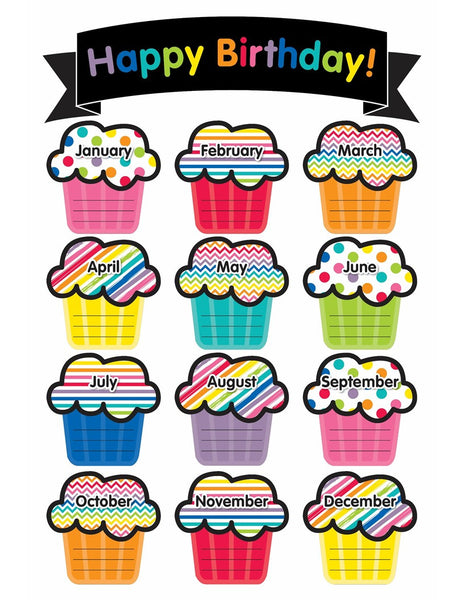 Just Teach - Birthday Chart {U PRINT}