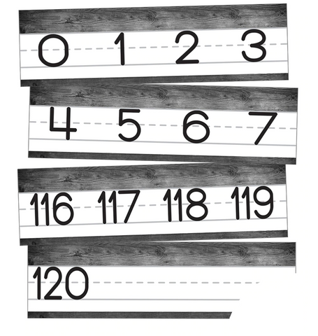 Simply Stylish Number Line {UPRINT}
