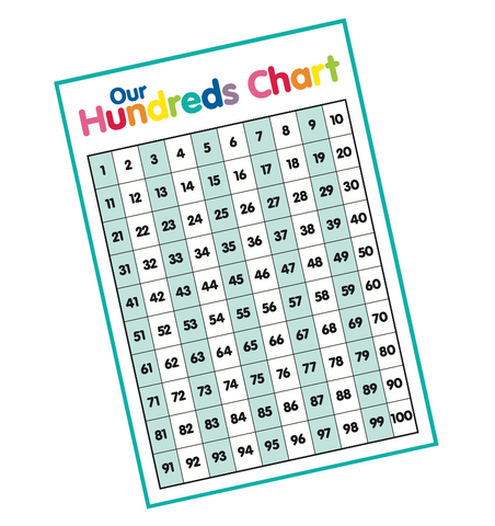 Just Teach Rainbow Hundreds Chart {UPRINT}