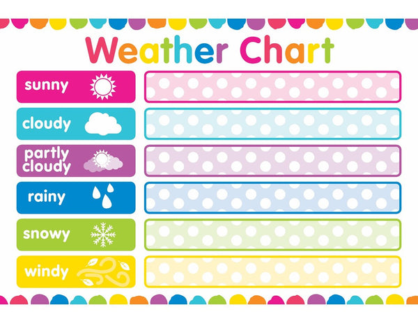Just Teach NEON - Weather Chart {UPRINT}