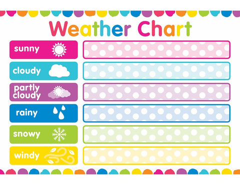 Just Teach - Weather Chart NEON