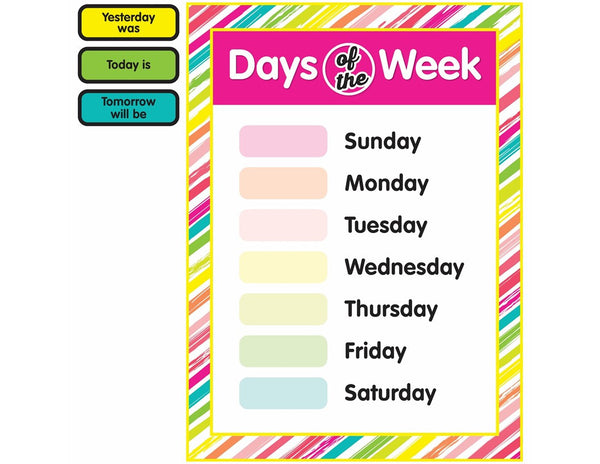 Just Teach - Days of the Week Resources! Pina Colada Pineapple