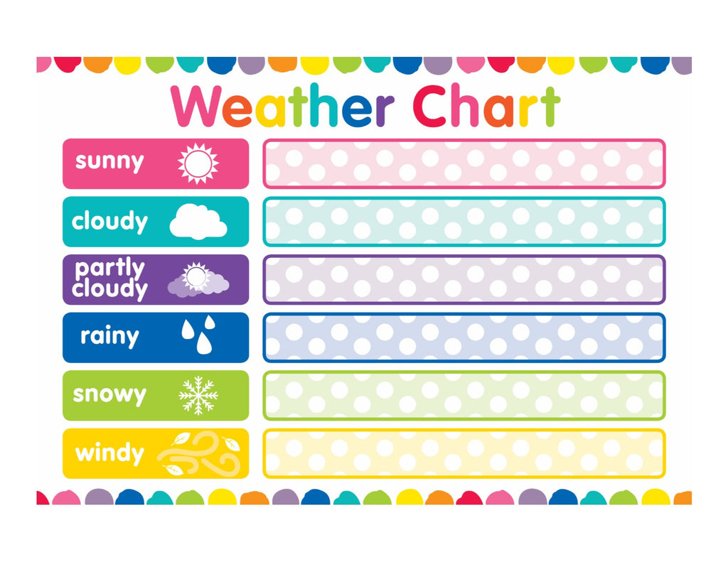 Just Teach Weather Chart