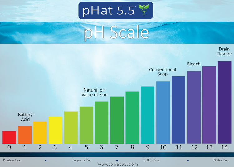 The Benefits of a Proper pH Balance