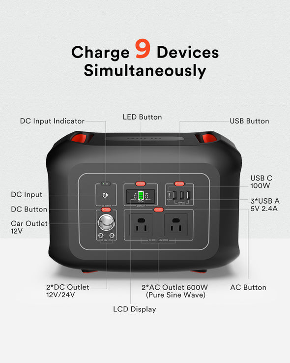 MILIN 622Wh Portable Power Station, Portable Backup Lithium Battery with 2 110V/600W AC Outlets & LED Flashlight, Solar Power Generator for Home Use Outdoor Camping Travel RV Emergency, and More