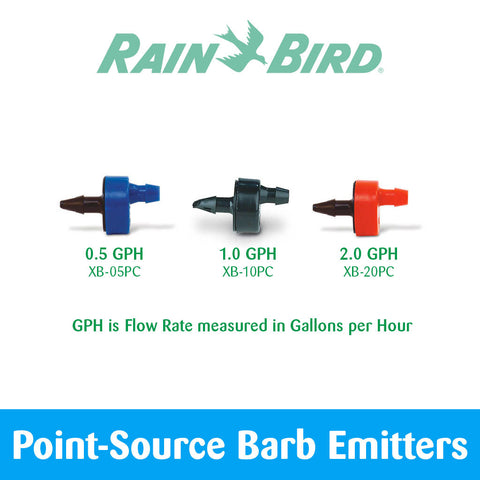 Rain Bird Drip Emitters - Water Wise Now