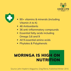 Buy Online Moringa Powder Certified Organic India Made Good Lyfe project Nutrition Benefits