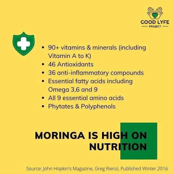 Buy Online Moringa Powder Certified Organic India Made Nutrition Benefits