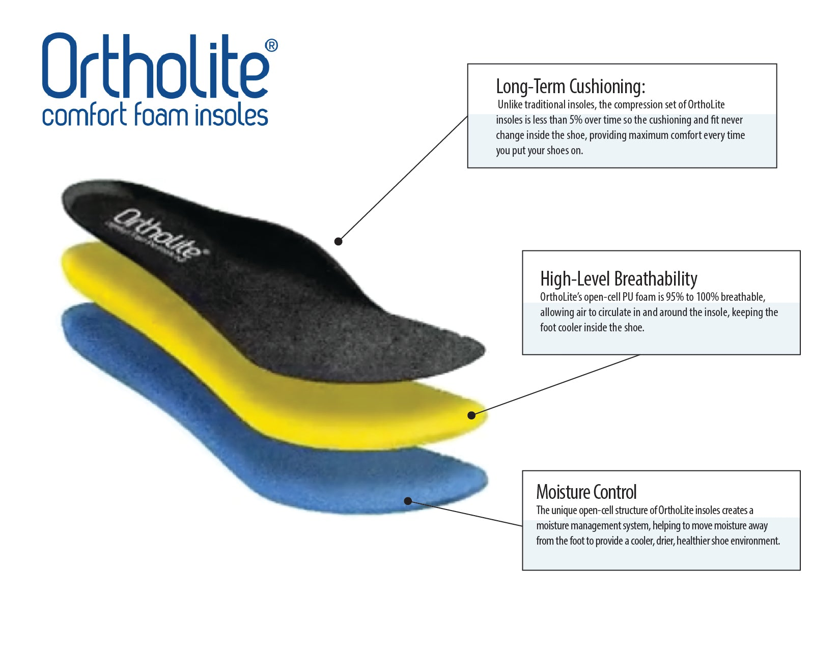 Chelsea Boots Ortholite Insole
