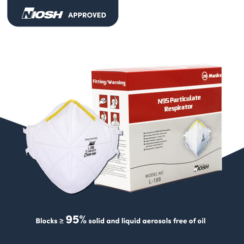 Foldable N95 Respirator  |  $3.99 per unit