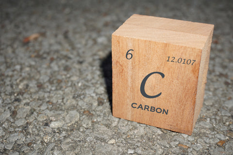 carbon element on periodic table