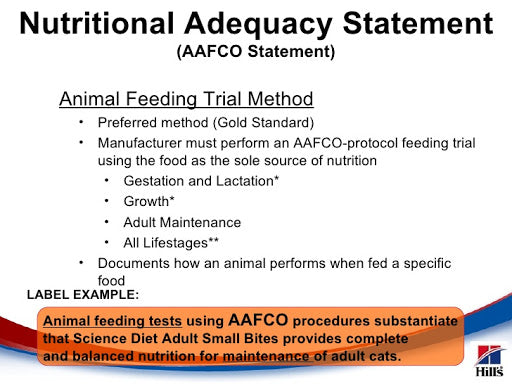 Cat Nutritional Adequacy Statement talking about the Animal Feeding Trial Method