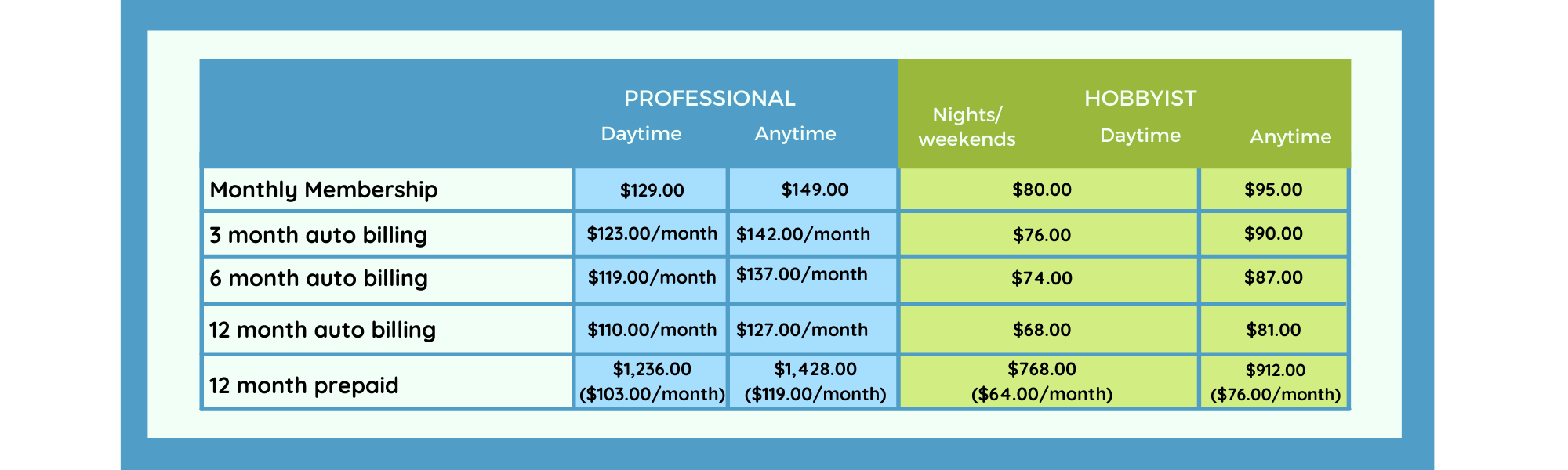 Newmakeit Maker Space Membership fees