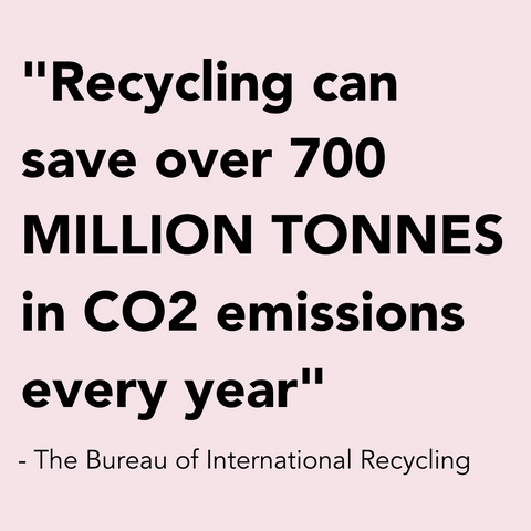 The Bureau of International Recycling - Recycling can help reduce CO2 emissions