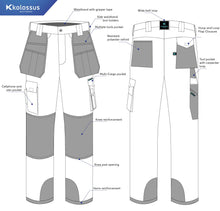 Load image into Gallery viewer, KP12 - Kolossus Strength Utility Work Pant |10 Pockets and PE Reinforced Knees