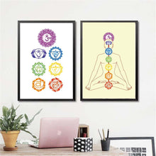Load image into Gallery viewer, Colorful Lotus Flower Yoga Wall Art Print Poster , Watercolor Chakras Yoga Om Meditation Picture Canvas Painting Home Decoration freeshipping - herfreespirit