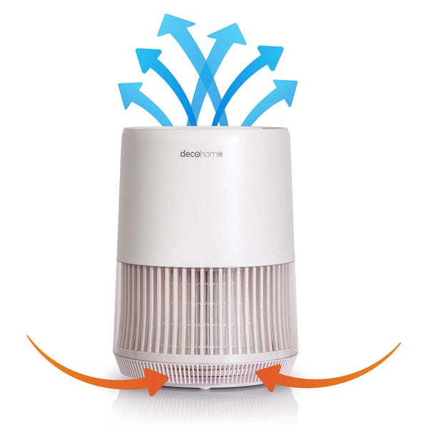 HEPA 13 Air Filters for DGAIRHEP13W Air Purifier, 2200 Hour Lifespan