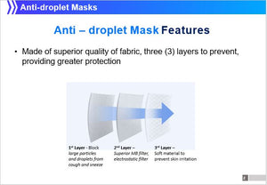 Disposable, Anti-droplet, 3 layers, Non-medical Mask (5 masks in a package)