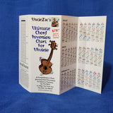 Ukulele Reference Chart:  Uncle Zac's Ultimate Chord Inversion Chart For Ukulele Standard Tuning GCEA