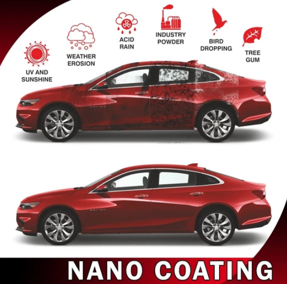 Nano Car Repairing Spray